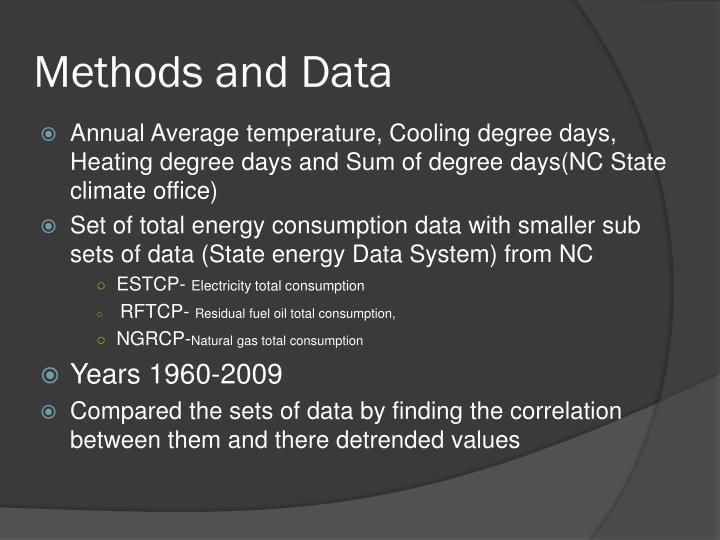 Methods and Data
