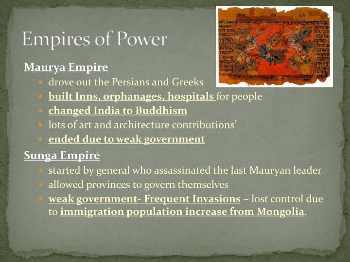 Empires 0f Power