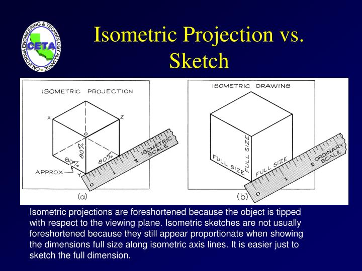 Isometric Projection vs. Sketch