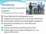 honduras basic needs for successful program