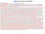idea class hierarchy n 249