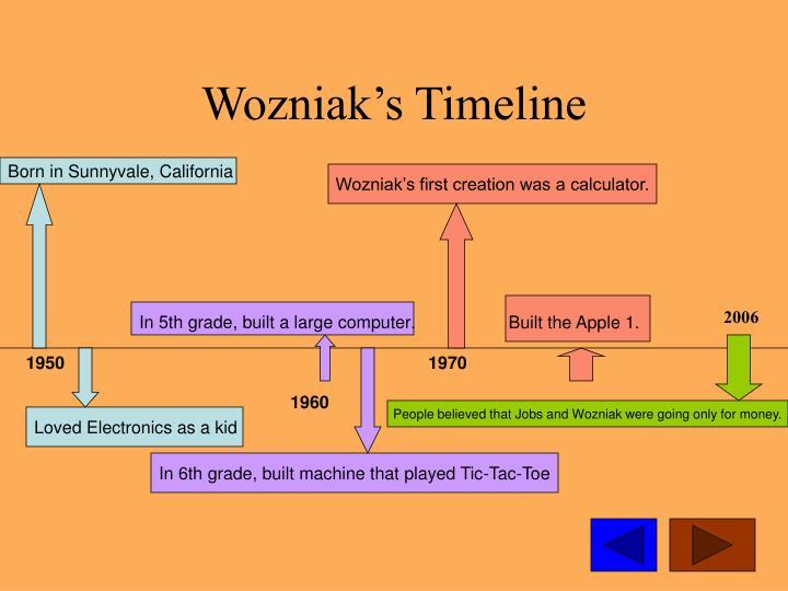 Wozniak's Timeline