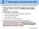 public general university funds guf