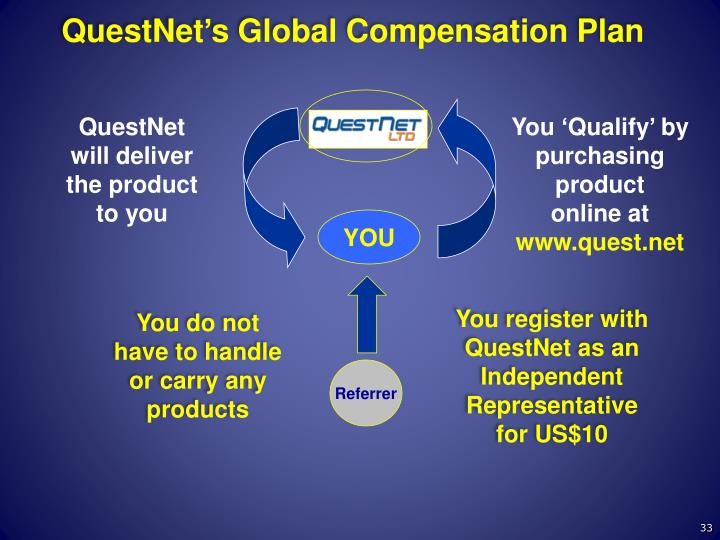 QuestNet's Global Compensation Plan