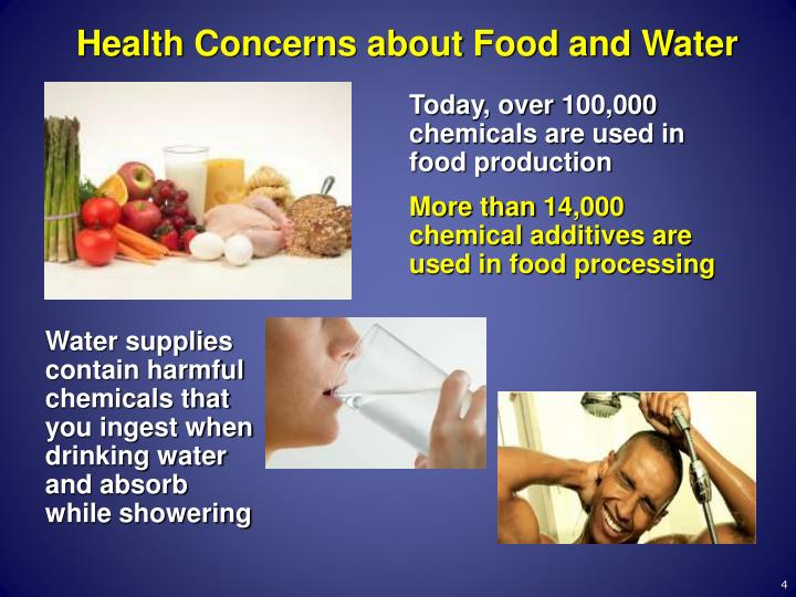 Health Concerns about Food and Water