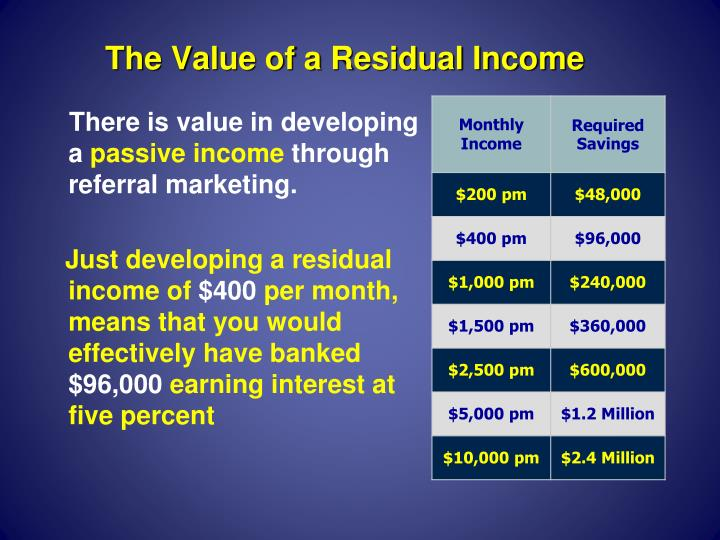 The Value of a Residual Income