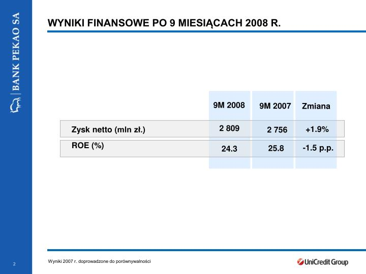 Wyniki finansowe po 9 miesi cach 2008 r