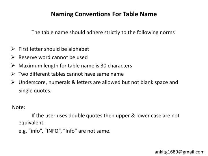 Naming conventions for table name
