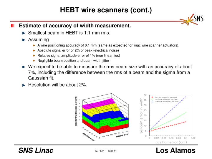 HEBT wire scanners (cont.)