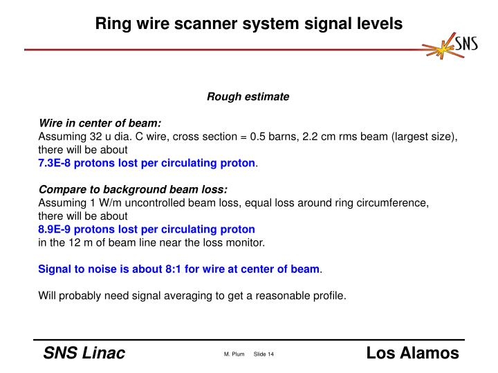 Ring wire scanner system signal levels