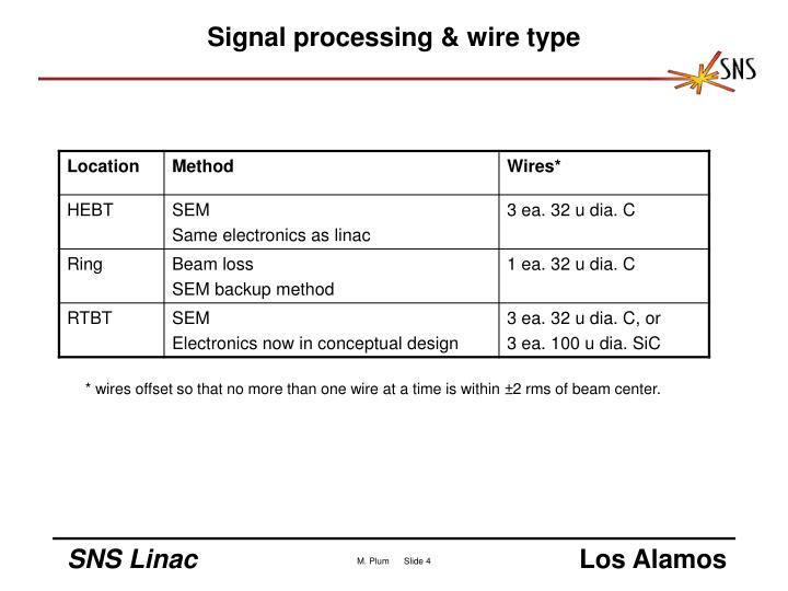 Signal processing & wire type