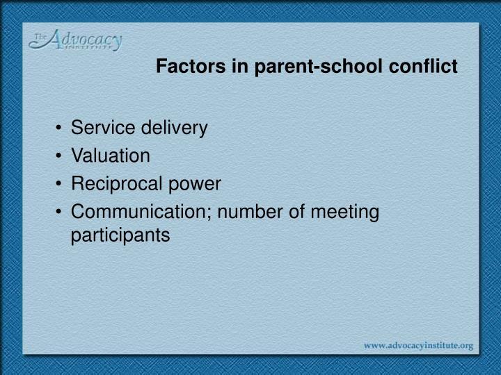Factors in parent-school conflict
