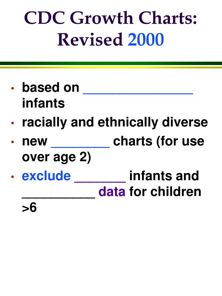 CDC Growth Charts: Revised