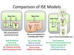 comparison of ise models