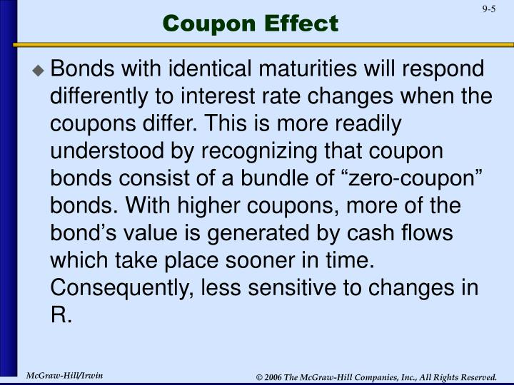 Coupon Effect