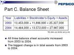 part c balance sheet