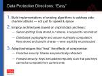data protection directions easy