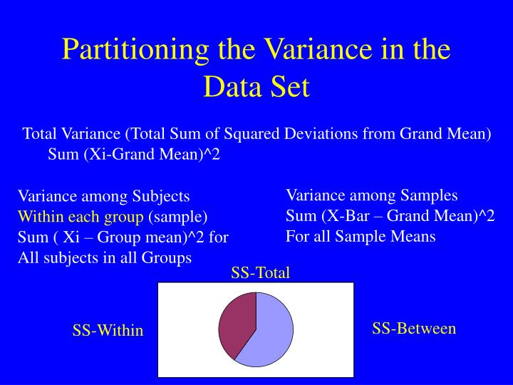 Partitioning the Variance in the Data Set