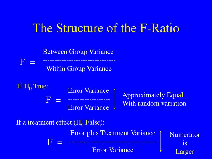 The Structure of the F-Ratio
