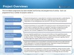 project overviews