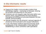 in situ informants results