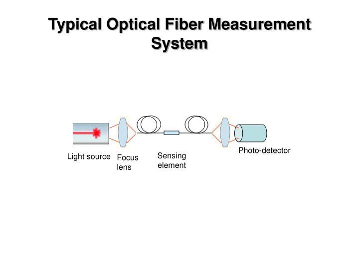 Typical Optical Fiber Measurement System