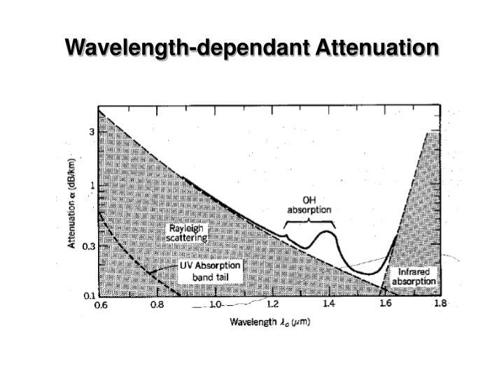 Wavelength-dependant Attenuation