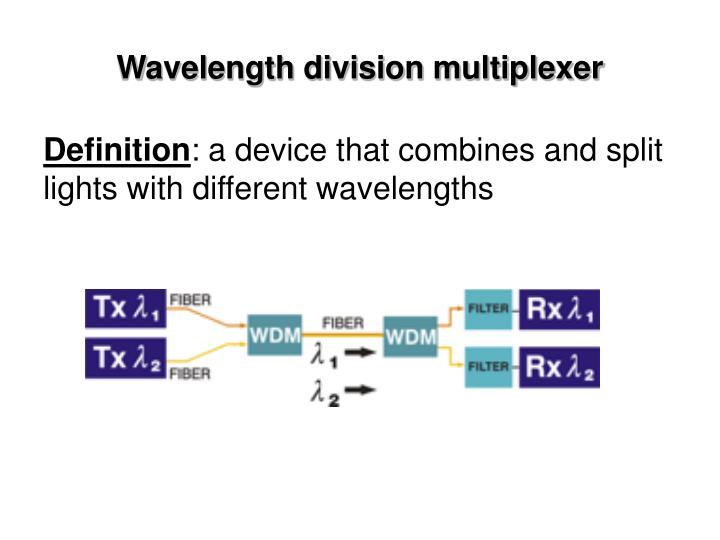 Wavelength division multiplexer