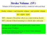 stroke volume sv