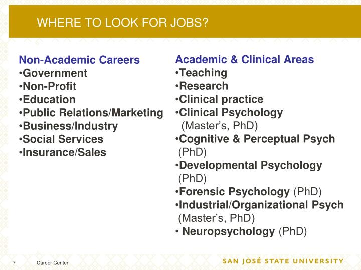 WHERE TO LOOK FOR JOBS?