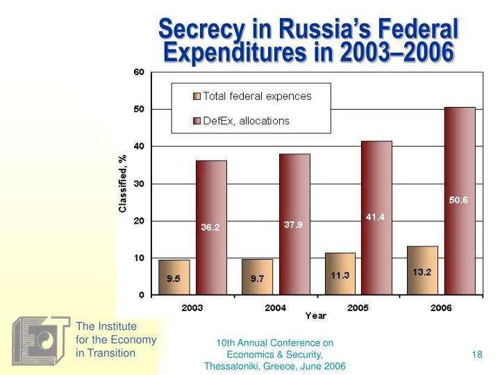 Secrecy in Russia's Federal Expenditures in 2003–2006