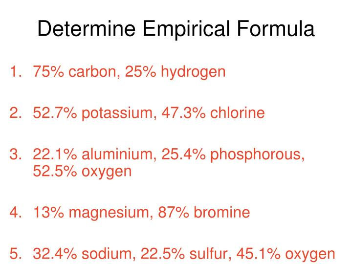 Determine Empirical Formula