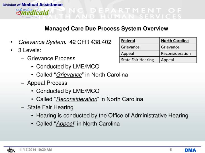 Managed Care Due Process System Overview