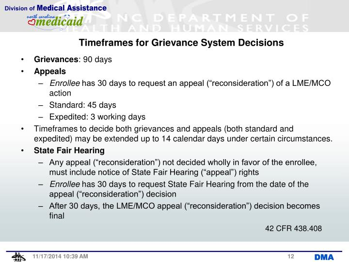 Timeframes for Grievance System Decisions