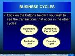 business cycles11