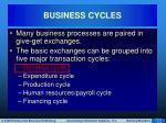 business cycles3