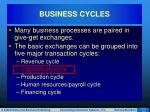 business cycles4