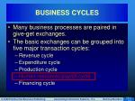 business cycles6