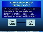 human resources payroll cycle