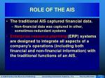 role of the ais