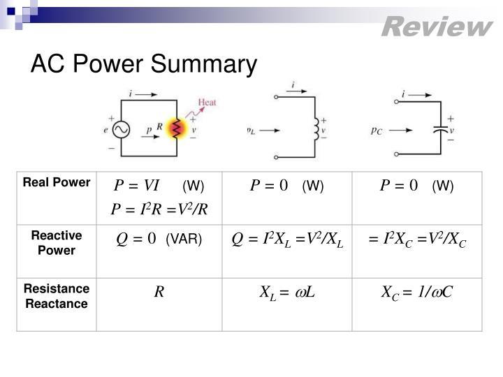 Ac power summary