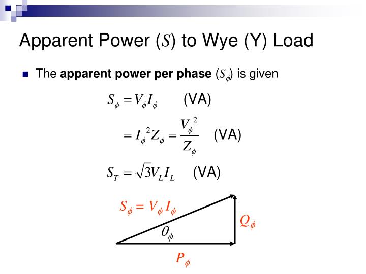 Apparent Power (