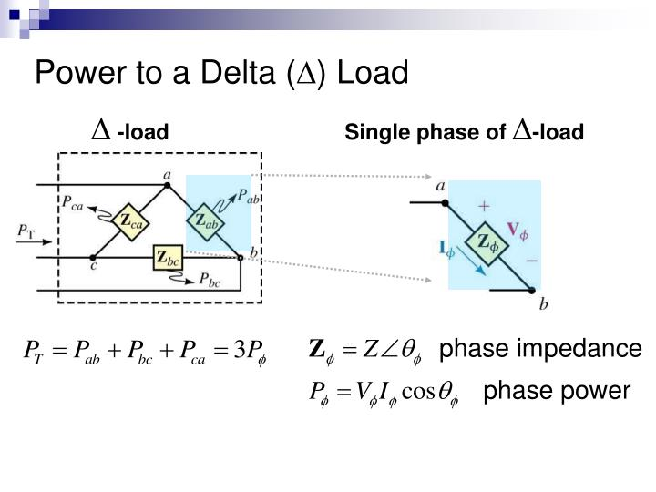 Power to a Delta (