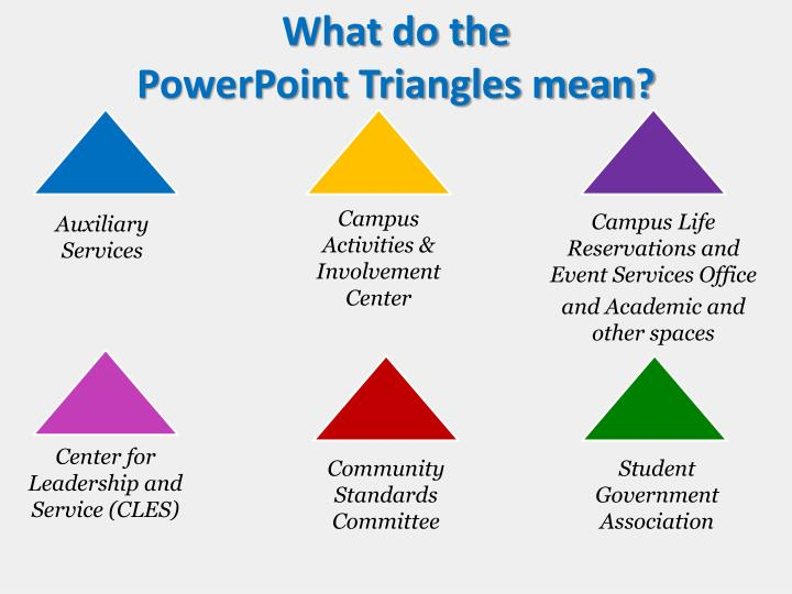 What do the powerpoint triangles mean