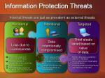 information protection threats
