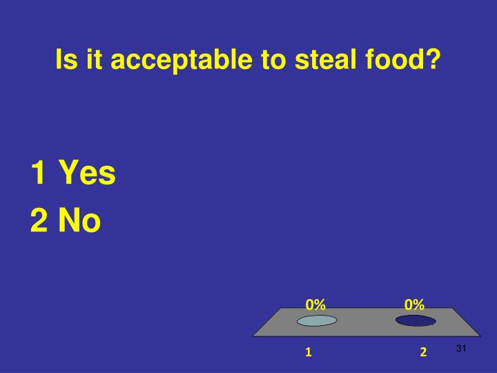 Is it acceptable to steal food?