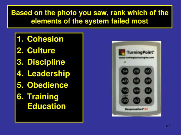 Based on the photo you saw, rank which of the elements of the system failed most