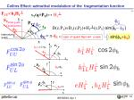 collins effect azimuthal modulation of the fragmentation function
