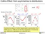 collins effect from asymmetries to distributions