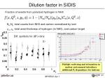 dilution factor in sidis